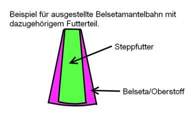 Steppfutter.jpg.d1d34302363030ef96398a32067545cb.jpg
