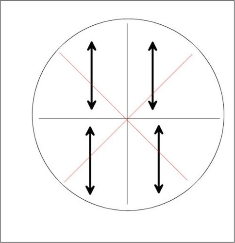Kreiseinteilung.jpg.e980c800f46efff015f06fd124c60ac0.jpg