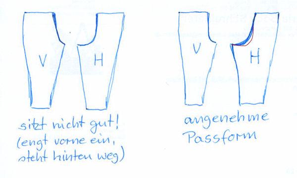 Hosen-Schnitt.jpg.c03a0bfec6f6a851bf99a75e9944d4b1.jpg