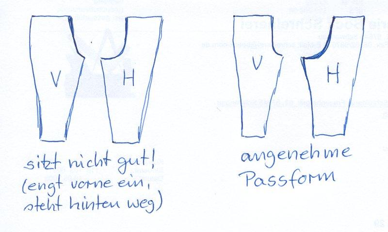 Hosen-Schnitt.jpg.fc0ebde07181fa3dd804550436004306.jpg
