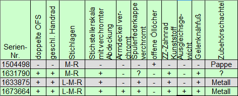 anker-RZ-Tabelle.png.9c3ac648b923c2d533275f340db451e2.png