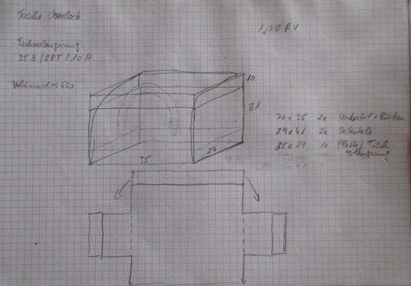 Der Entwurf