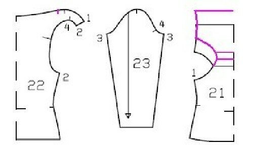 Schnittänderung Bolero-Shirt
